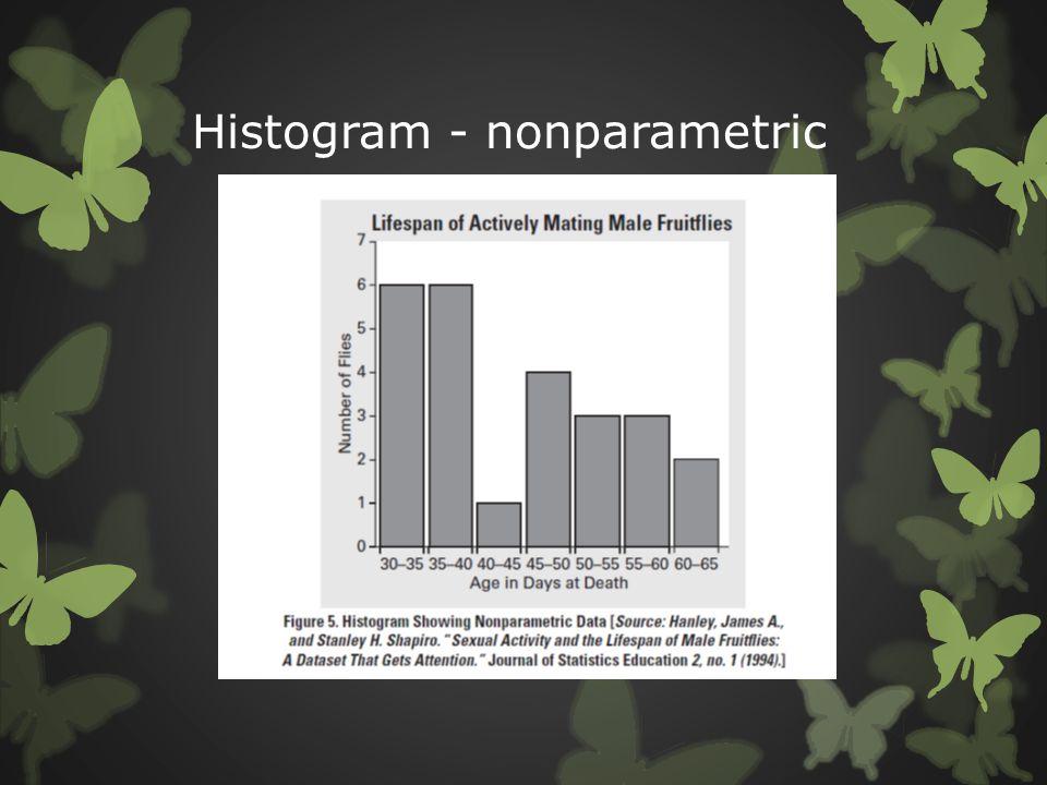 Histogram - nonparametric