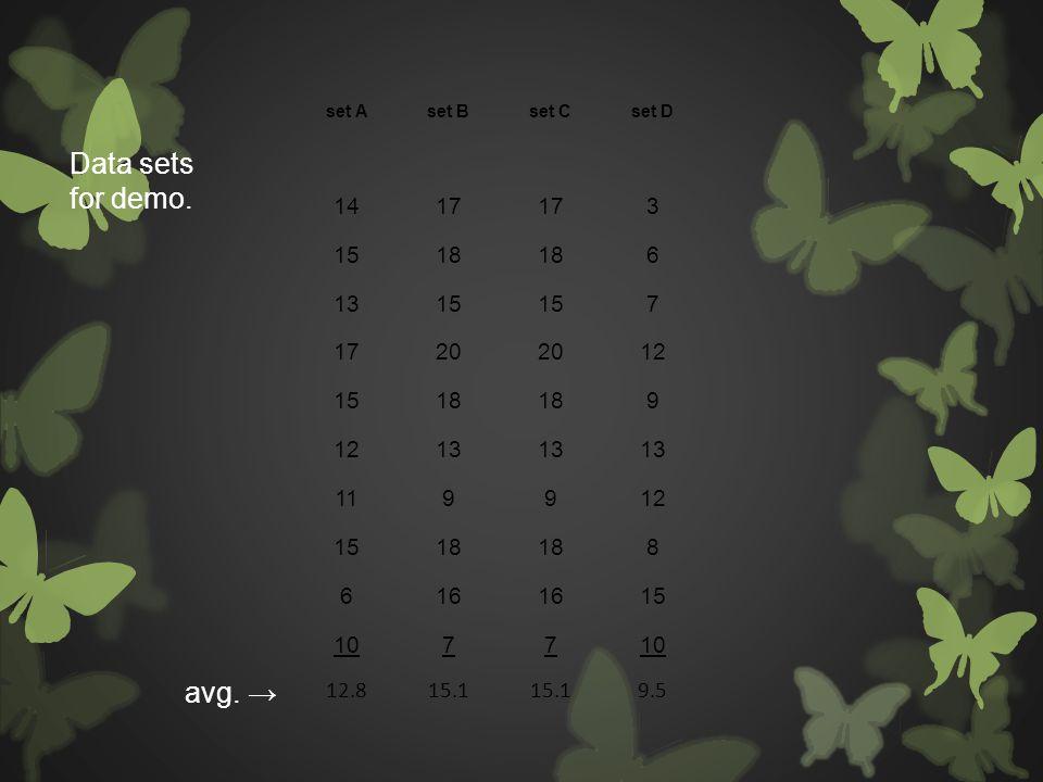 Data sets for demo. set Aset Bset Cset D 1417 3 1518 6 1315 7 1720 12 1518 9 1213 119912 1518 8 616 15 1077 12.815.1 9.5 avg. →