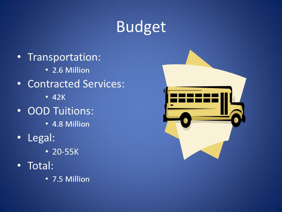Budget Transportation: 2.6 Million Contracted Services: 42K OOD Tuitions: 4.8 Million Legal: 20-55K Total: 7.5 Million