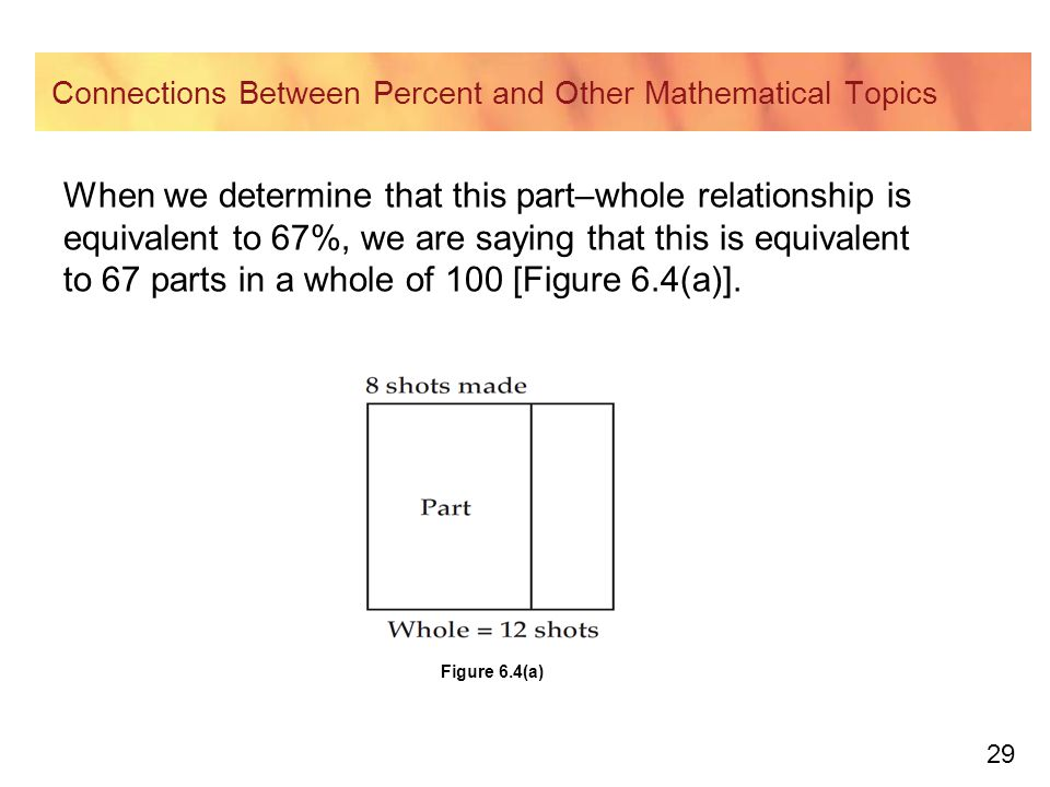 29 Connections Between Percent and Other Mathematical Topics When we determine that this part–whole relationship is equivalent to 67%, we are saying that this is equivalent to 67 parts in a whole of 100 [Figure 6.4(a)].
