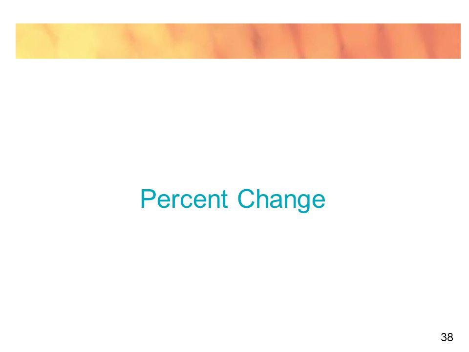 38 Percent Change
