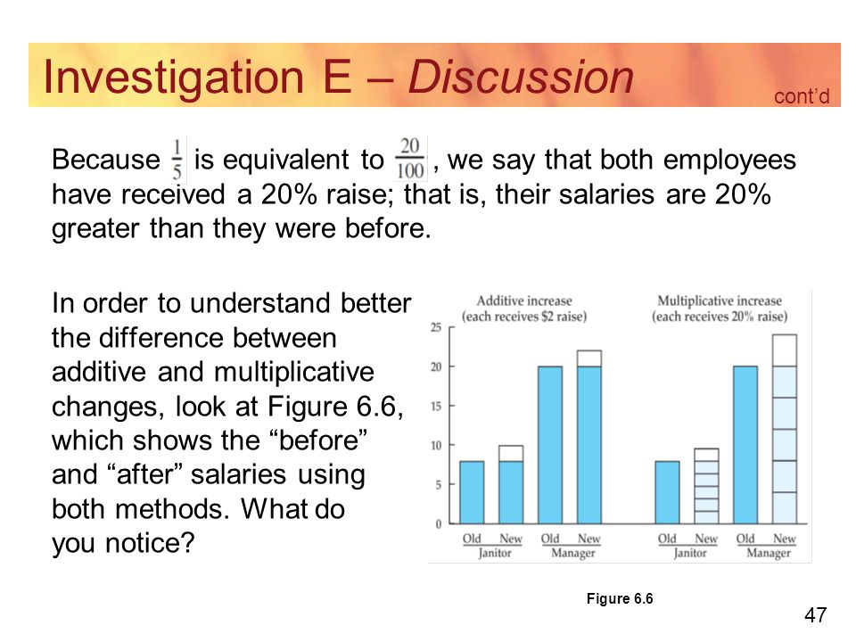 47 Investigation E – Discussion Because is equivalent to, we say that both employees have received a 20% raise; that is, their salaries are 20% greater than they were before.