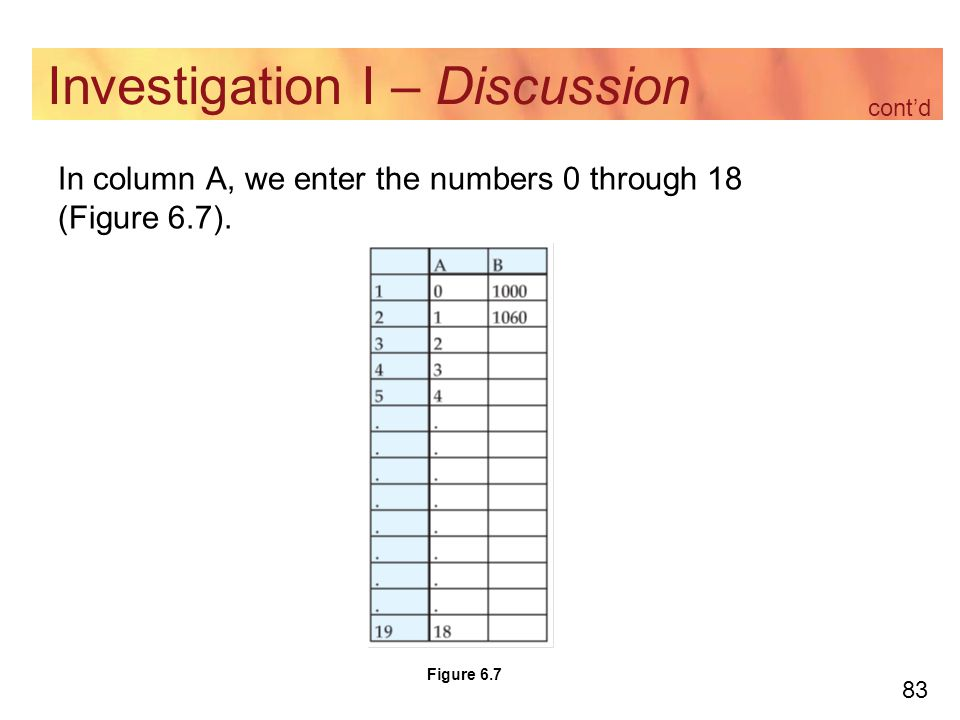 83 Investigation I – Discussion In column A, we enter the numbers 0 through 18 (Figure 6.7).