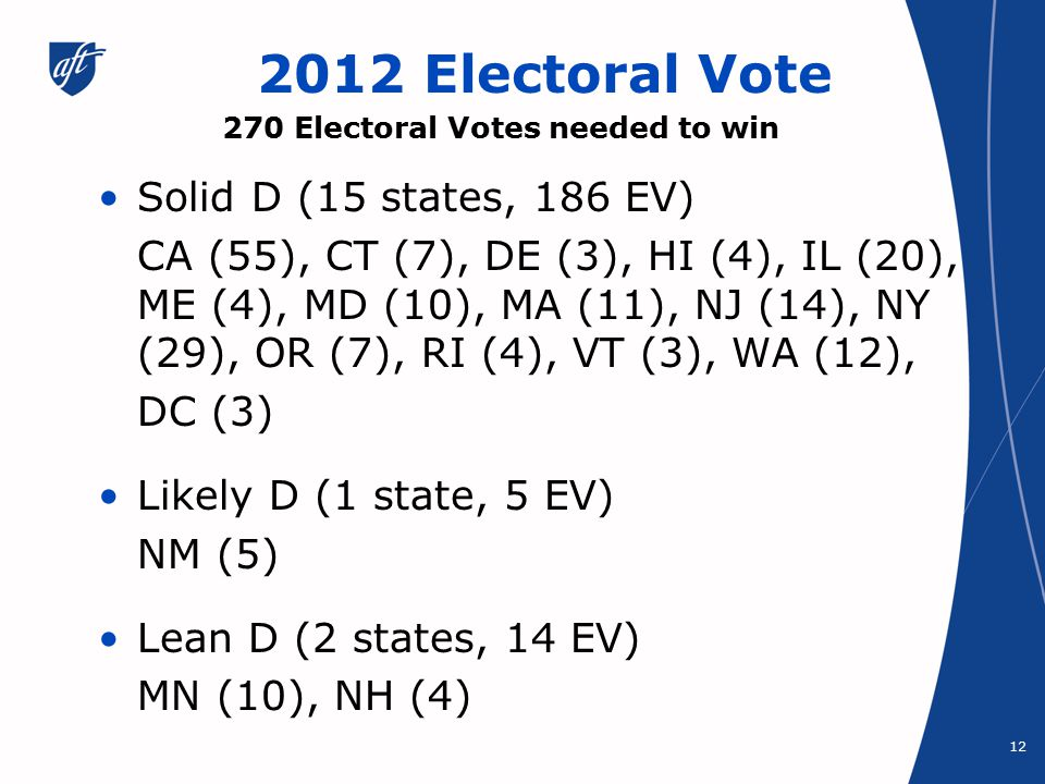2012 Electoral Vote Solid D (15 states, 186 EV) CA (55), CT (7), DE (3), HI (4), IL (20), ME (4), MD (10), MA (11), NJ (14), NY (29), OR (7), RI (4), VT (3), WA (12), DC (3) Likely D (1 state, 5 EV) NM (5) Lean D (2 states, 14 EV) MN (10), NH (4) 12 270 Electoral Votes needed to win