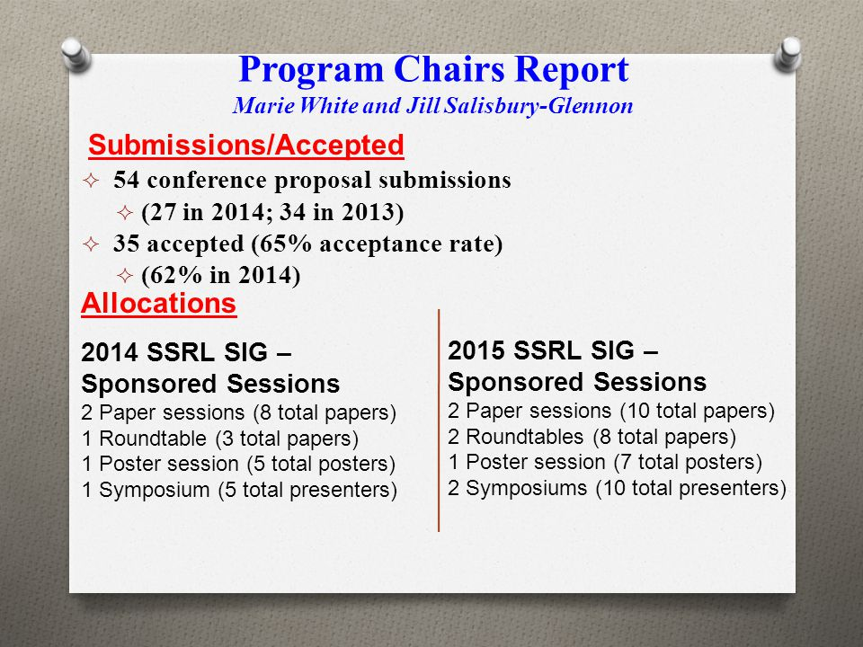 Program Chairs Report Marie White and Jill Salisbury-Glennon  54 conference proposal submissions  (27 in 2014; 34 in 2013)  35 accepted (65% accept