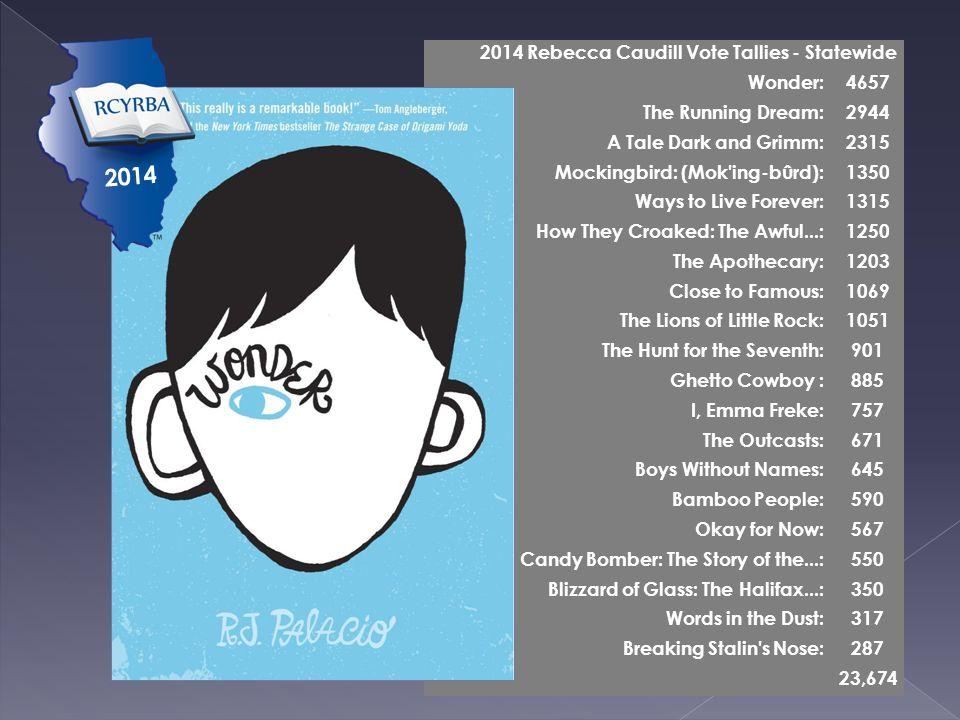 Rebecca Caudill Young Readers' Book Award 2015