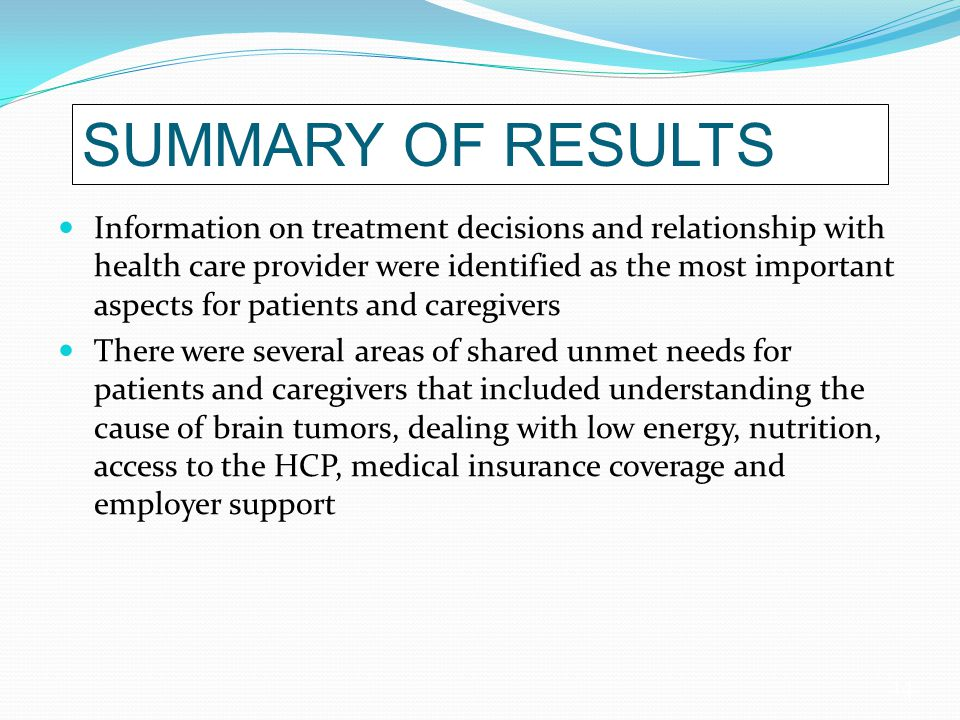 14 SUMMARY OF RESULTS Information on treatment decisions and relationship with health care provider were identified as the most important aspects for patients and caregivers There were several areas of shared unmet needs for patients and caregivers that included understanding the cause of brain tumors, dealing with low energy, nutrition, access to the HCP, medical insurance coverage and employer support