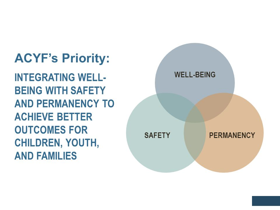 ACYF's Priority: INTEGRATING WELL- BEING WITH SAFETY AND PERMANENCY TO ACHIEVE BETTER OUTCOMES FOR CHILDREN, YOUTH, AND FAMILIES WELL-BEING PERMANENCY