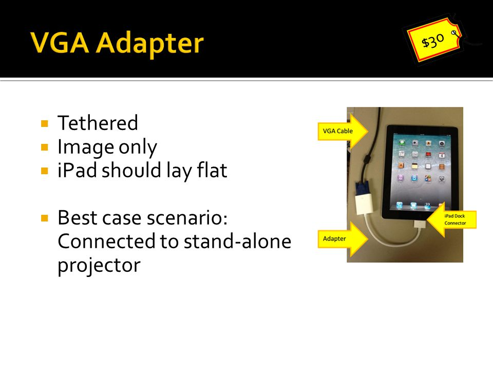  Tethered  Image only  iPad should lay flat  Best case scenario: Connected to stand-alone projector