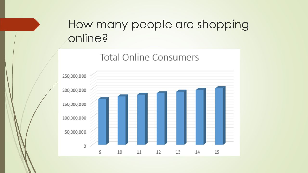 How many people are shopping online?