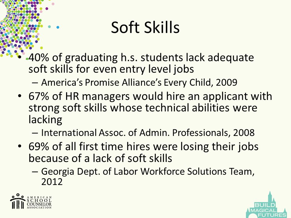 Soft Skills 40% of graduating h.s. students lack adequate soft skills for even entry level jobs – America's Promise Alliance's Every Child, 2009 67% o