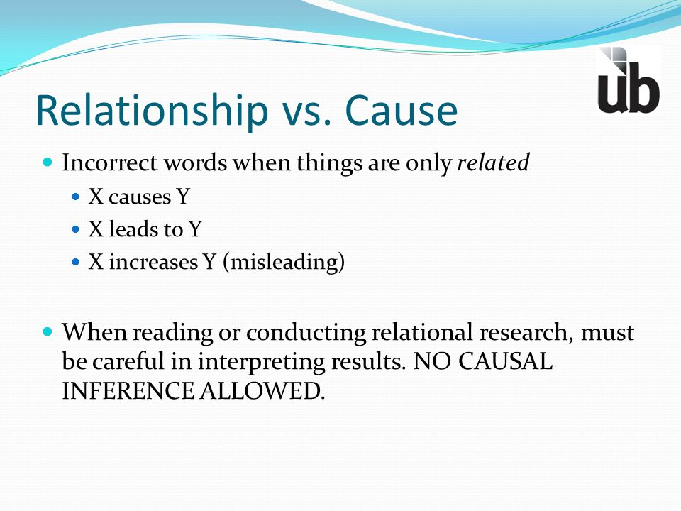 Relationship vs. Cause Incorrect words when things are only related X causes Y X leads to Y X increases Y (misleading) When reading or conducting rela