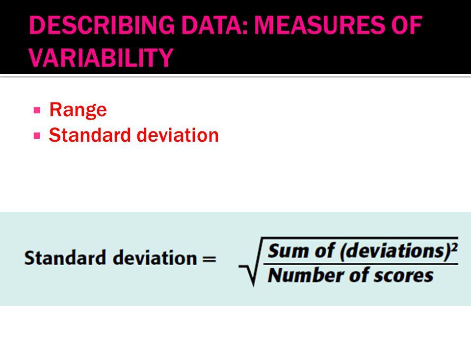  Range  Standard deviation