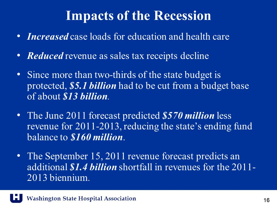 Washington State Hospital Association 16 Impacts of the Recession Increased case loads for education and health care Reduced revenue as sales tax receipts decline Since more than two-thirds of the state budget is protected, $5.1 billion had to be cut from a budget base of about $13 billion.