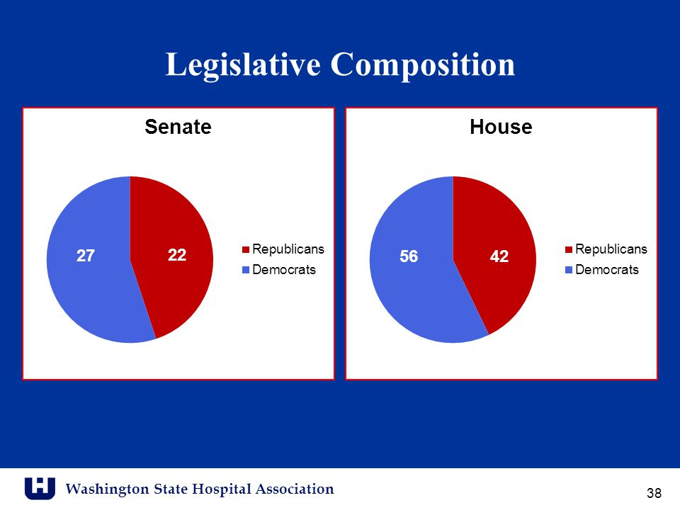Washington State Hospital Association Legislative Composition 38