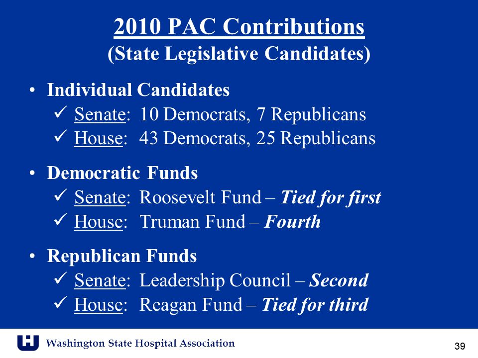 Washington State Hospital Association 39 2010 PAC Contributions (State Legislative Candidates) Individual Candidates Senate:10 Democrats, 7 Republicans House:43 Democrats, 25 Republicans Democratic Funds Senate:Roosevelt Fund – Tied for first House:Truman Fund – Fourth Republican Funds Senate:Leadership Council – Second House:Reagan Fund – Tied for third