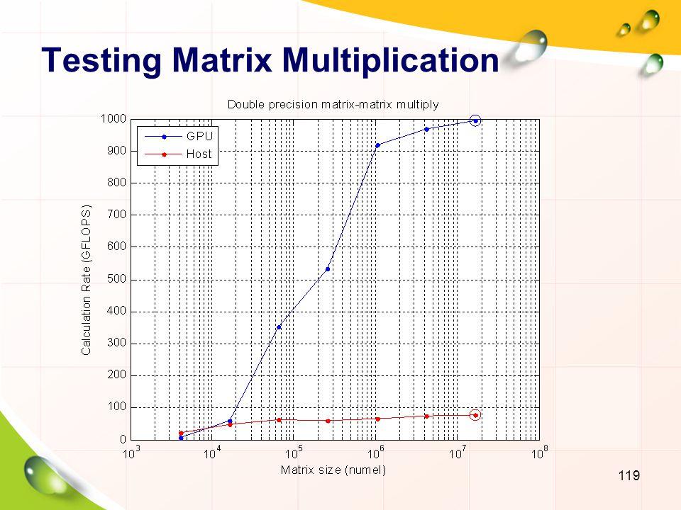 Testing Matrix Multiplication 120