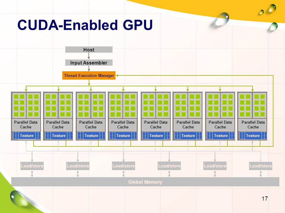 CUDA GPUs 18