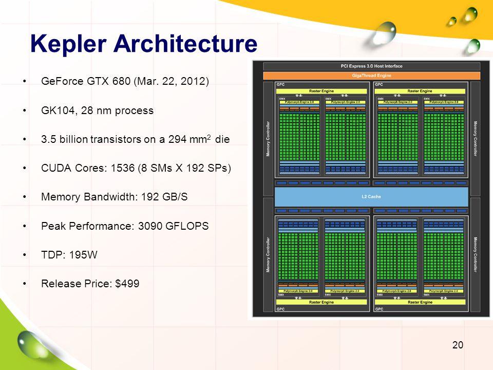 Maxwell Architecture 21 GeForce GTX 750 Ti (Feb.