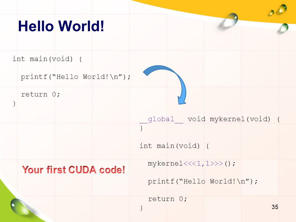 Device Code CUDA keyword __global__ indicates a kernel function that: –Runs on the device.