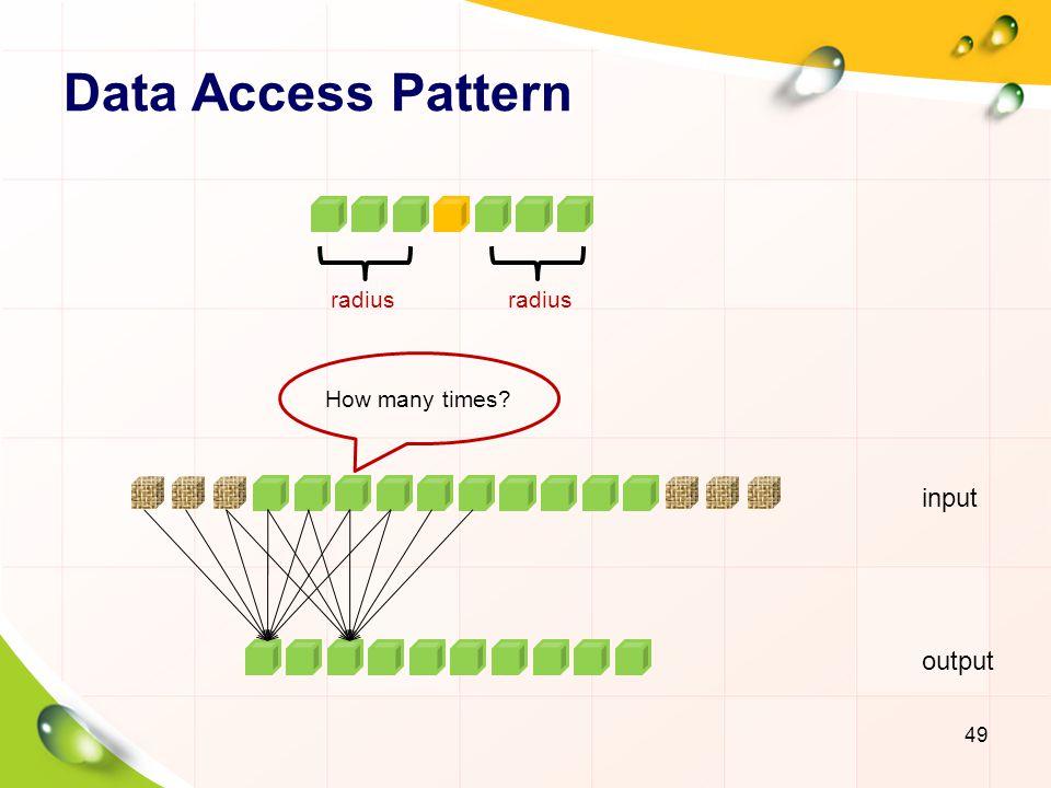 Sharing Data Between Threads Each thread generates one output element.