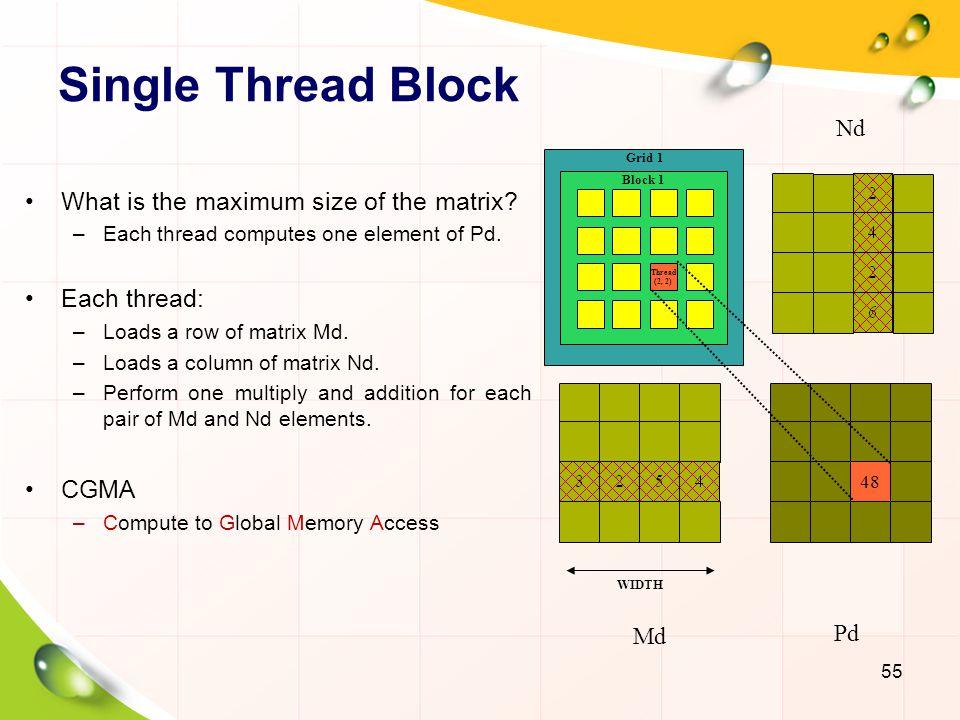 Multiple Blocks 56 Md Nd Pd Pd sub TILE_WIDTH WIDTH bx 01 TILE_WIDTH-1 2 0 2 1 0 TILE_WIDTH WIDTH Break Pd into square tiles.