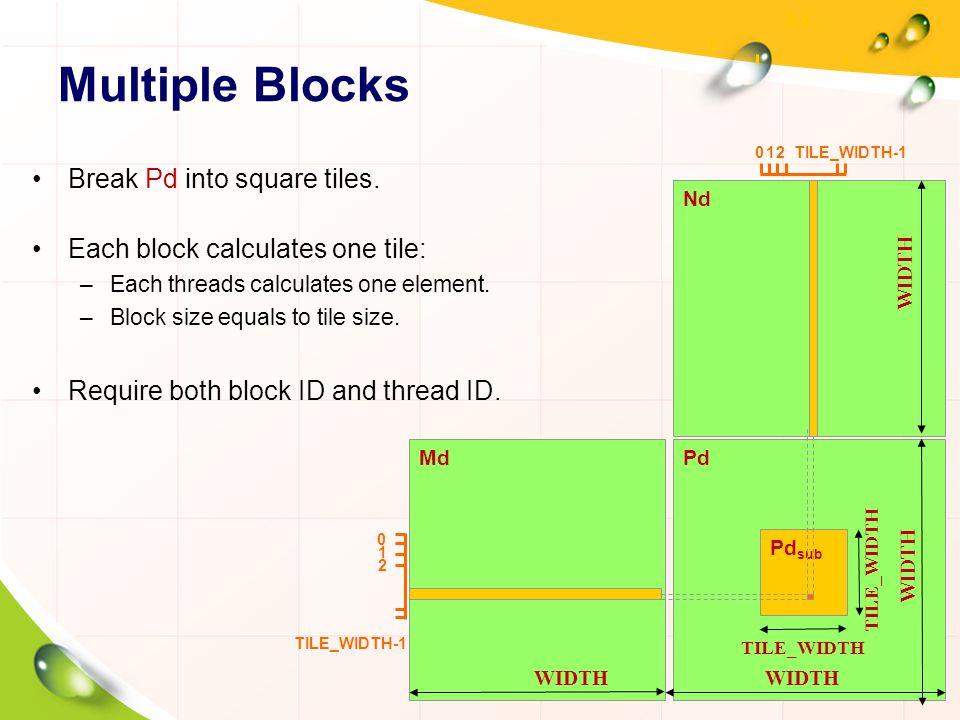 Multiple Blocks: An Example 57 P 1,0 P 0,0 P 0,1 P 2,0 P 3,0 P 1,1 P 0,2 P 2,2 P 3,2 P 1,2 P 3,1 P 2,1 P 0,3 P 2,3 P 3,3 P 1,3 Block(0,0)Block(1,0) Block(1,1)Block(0,1) TILE_WIDTH = 2 Pd 1,0 Md 2,0 Md 1,1 Md 1,0 Md 0,0 Md 0,1 Md 3,0 Md 2,1 Pd 0,0 Md 3,1 Pd 0,1 Pd 2,0 Pd 3,0 Nd 0,3 Nd 1,3 Nd 1,2 Nd 1,1 Nd 1,0 Nd 0,0 Nd 0,1 Nd 0,2 Pd 1,1 Pd 0,2 Pd 2,2 Pd 3,2 Pd 1,2 Pd 3,1 Pd 2,1 Pd 0,3 Pd 2,3 Pd 3,3 Pd 1,3