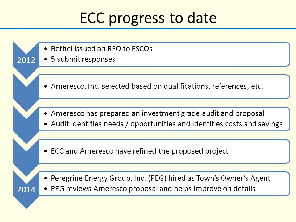 ECC progress to date 2012 Bethel issued an RFQ to ESCOs 5 submit responses Ameresco, Inc.