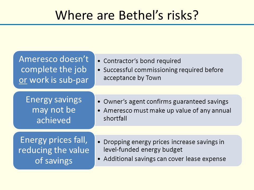 Where are Bethel's risks.