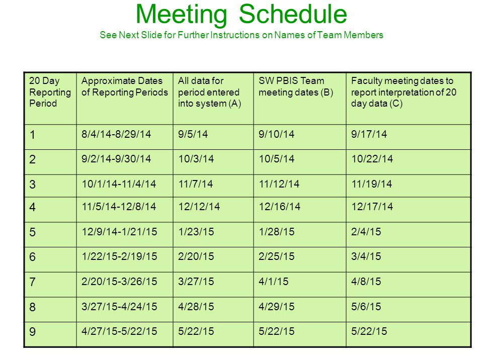 Revised 7/1411 Meeting Schedule See Next Slide for Further Instructions on Names of Team Members 20 Day Reporting Period Approximate Dates of Reportin