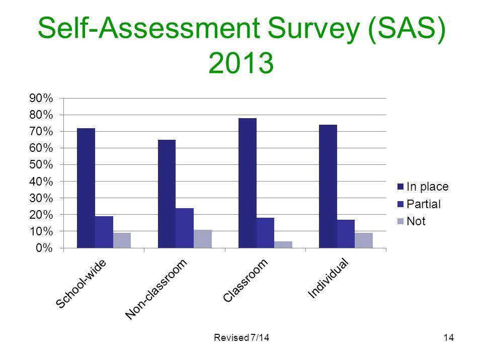 Self-Assessment Survey (SAS) 2013 Revised 7/1414