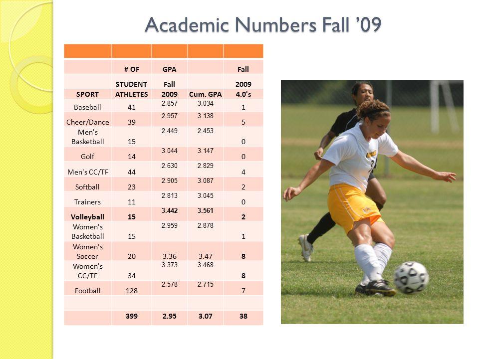 Academic Numbers Fall '09 # OFGPAFall STUDENTFall2009 SPORTATHLETES2009Cum.