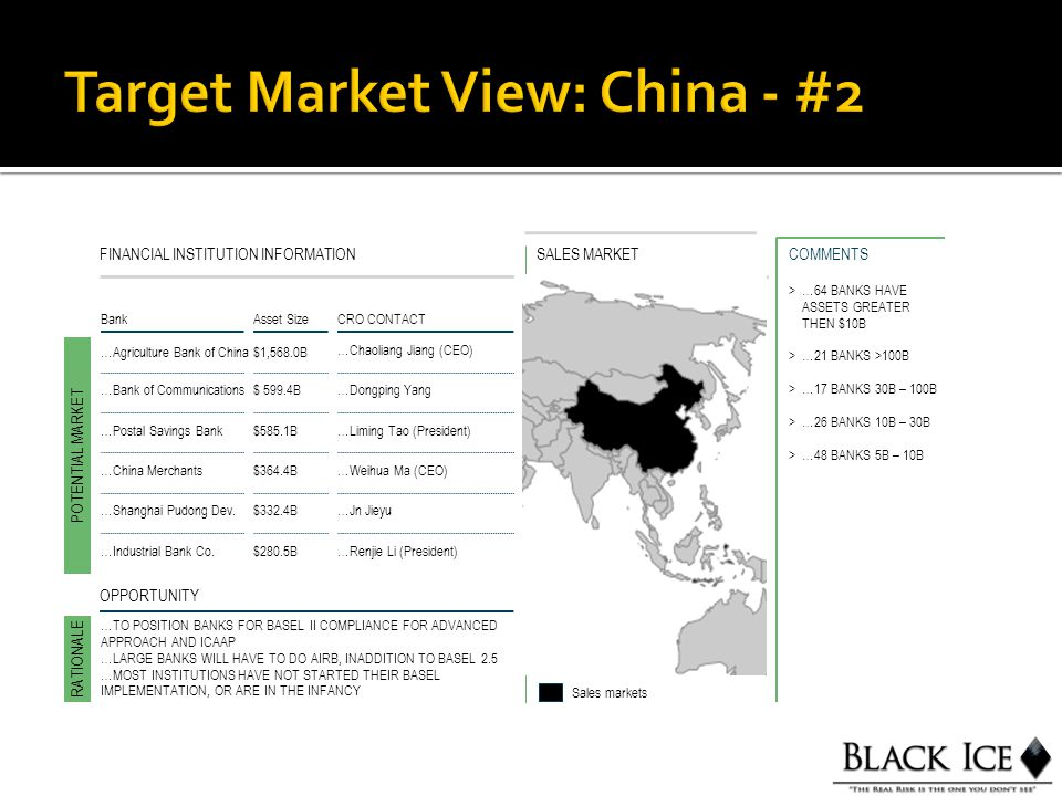 SALES MARKETFINANCIAL INSTITUTION INFORMATION BankAsset Size CRO CONTACT …Agriculture Bank of China$1,568.0B …Chaoliang Jiang (CEO) POTENTIAL MARKET RATIONALE Sales markets OPPORTUNITY >…64 BANKS HAVE ASSETS GREATER THEN $10B >…21 BANKS >100B >…17 BANKS 30B – 100B >…26 BANKS 10B – 30B >…48 BANKS 5B – 10B COMMENTS …Bank of Communications$ 599.4B…Dongping Yang …Postal Savings Bank$585.1B…Liming Tao (President) …China Merchants$364.4B…Weihua Ma (CEO) …Shanghai Pudong Dev.$332.4B…Jn Jieyu …Industrial Bank Co.$280.5B…Renjie Li (President) …TO POSITION BANKS FOR BASEL II COMPLIANCE FOR ADVANCED APPROACH AND ICAAP …LARGE BANKS WILL HAVE TO DO AIRB, INADDITION TO BASEL 2.5 …MOST INSTITUTIONS HAVE NOT STARTED THEIR BASEL IMPLEMENTATION, OR ARE IN THE INFANCY