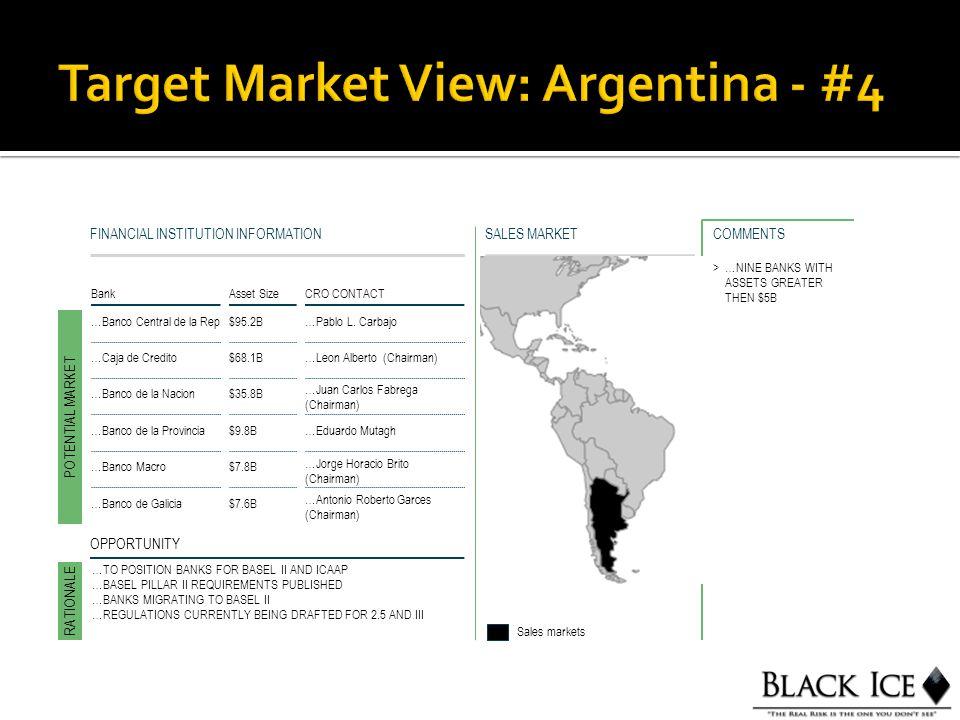 SALES MARKETFINANCIAL INSTITUTION INFORMATION BankAsset Size CRO CONTACT …Banco Central de la Rep$95.2B…Pablo L.