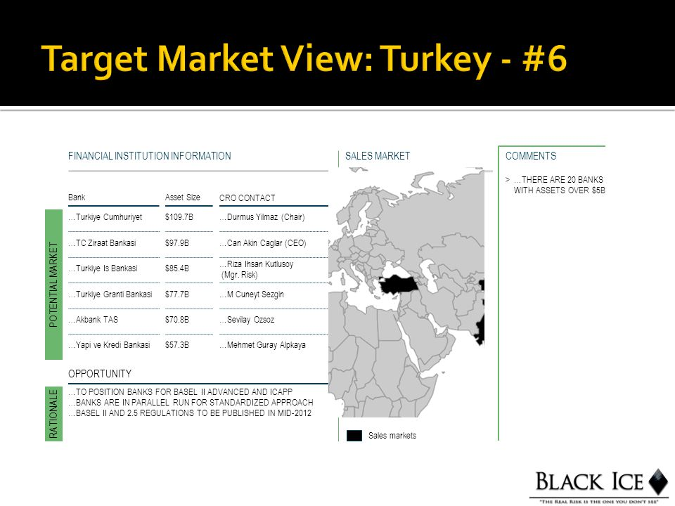 SALES MARKETFINANCIAL INSTITUTION INFORMATION BankAsset Size CRO CONTACT …Turkiye Cumhuriyet$109.7B…Durmus Yilmaz (Chair) POTENTIAL MARKET RATIONALE Sales markets OPPORTUNITY >…THERE ARE 20 BANKS WITH ASSETS OVER $5B COMMENTS …TC Ziraat Bankasi$97.9B…Can Akin Caglar (CEO) …Turkiye Is Bankasi$85.4B …Riza Ihsan Kutlusoy (Mgr.