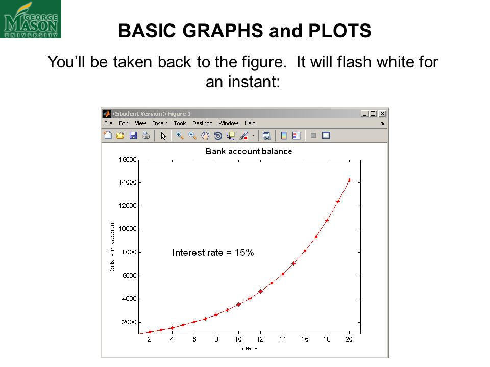 You'll be taken back to the figure. It will flash white for an instant: BASIC GRAPHS and PLOTS