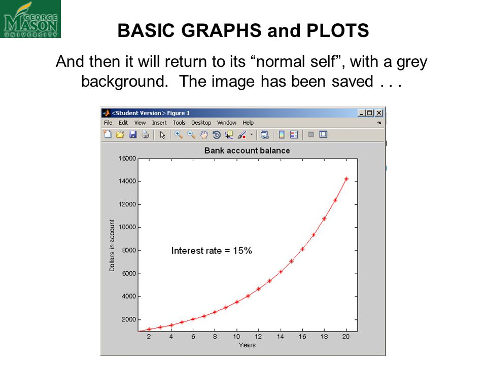 "And then it will return to its ""normal self"", with a grey background. The image has been saved... BASIC GRAPHS and PLOTS"