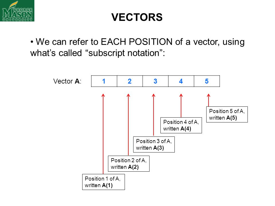 "We can refer to EACH POSITION of a vector, using what's called ""subscript notation"": Vector A: 12345 Position 1 of A, written A(1) Position 2 of A, wr"