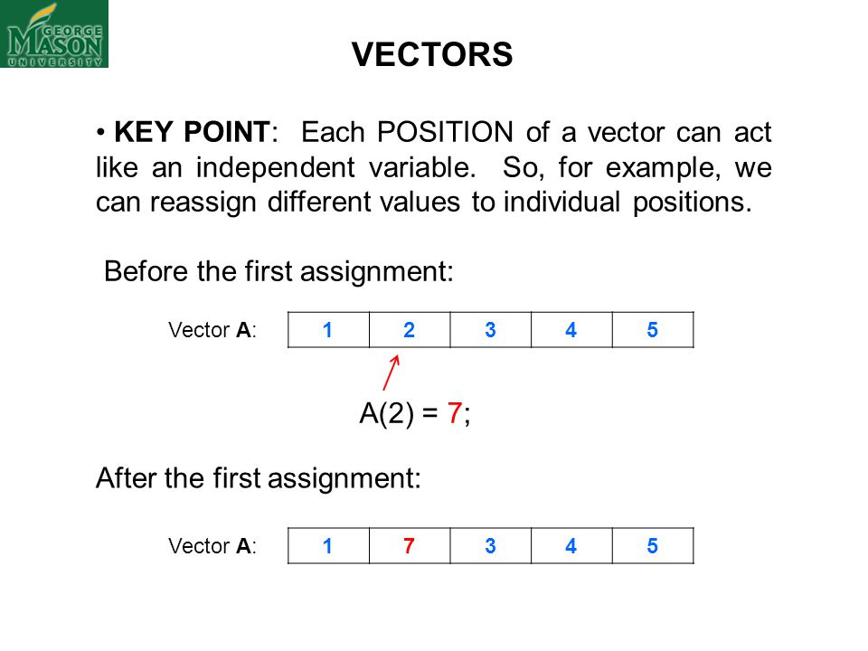 KEY POINT: Each POSITION of a vector can act like an independent variable. So, for example, we can reassign different values to individual positions.