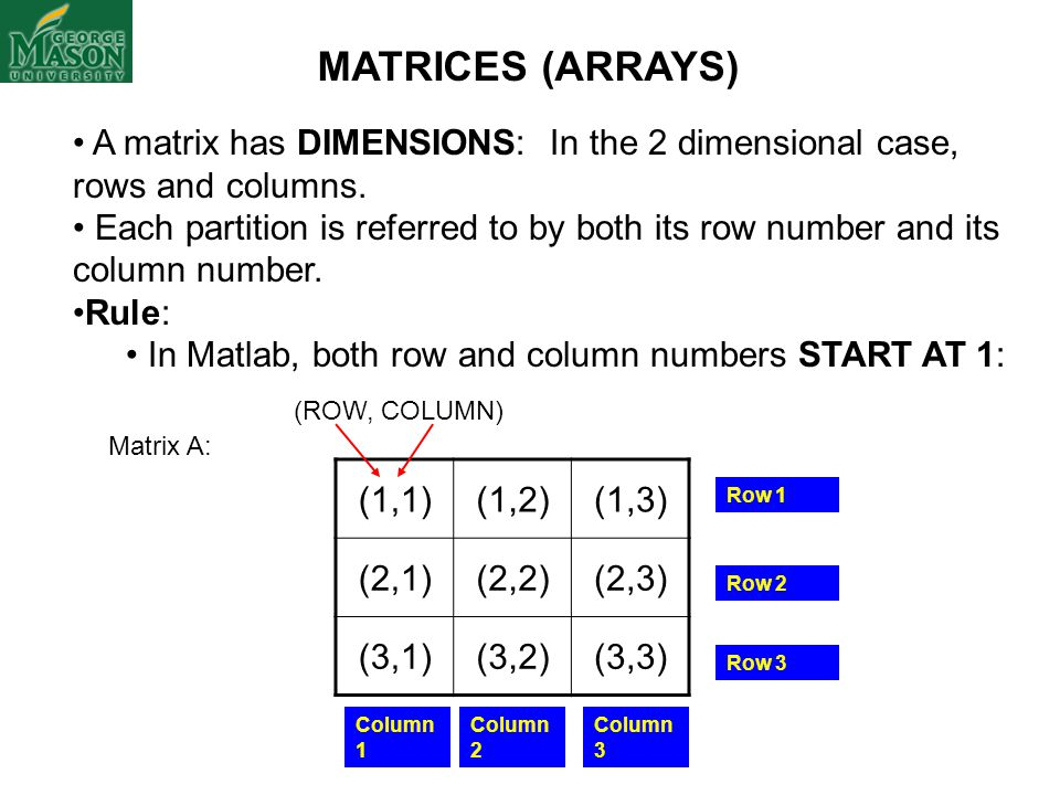 A matrix has DIMENSIONS: In the 2 dimensional case, rows and columns. Each partition is referred to by both its row number and its column number. Rule