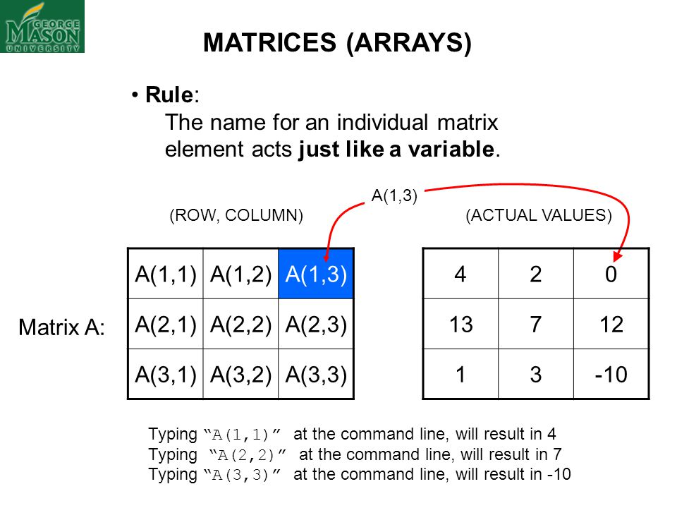 A(1,1)A(1,2)A(1,3) A(2,1)A(2,2)A(2,3) A(3,1)A(3,2)A(3,3) (ROW, COLUMN) Rule: The name for an individual matrix element acts just like a variable. Matr