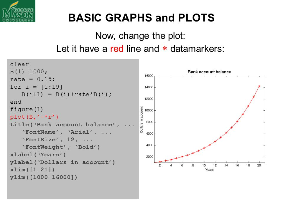 Now, change the plot: Let it have a red line and  datamarkers: BASIC GRAPHS and PLOTS clear B(1)=1000; rate = 0.15; for i = [1:19] B(i+1) = B(i)+rate*B(i); end figure(1) plot(B,'-*r') title('Bank account balance',...