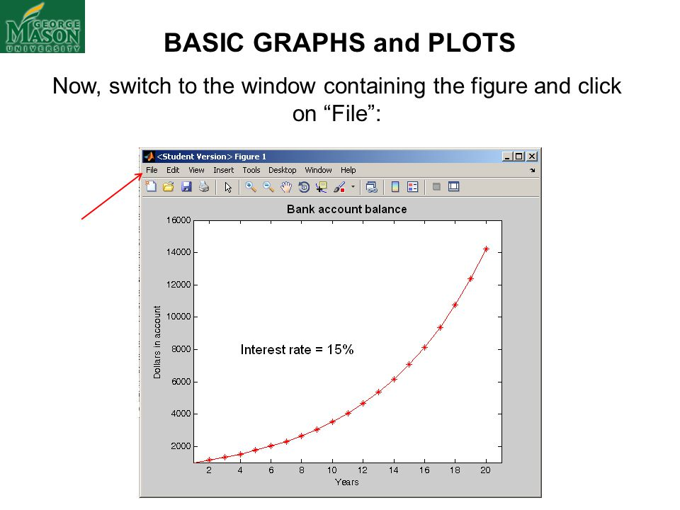 Now, switch to the window containing the figure and click on File : BASIC GRAPHS and PLOTS