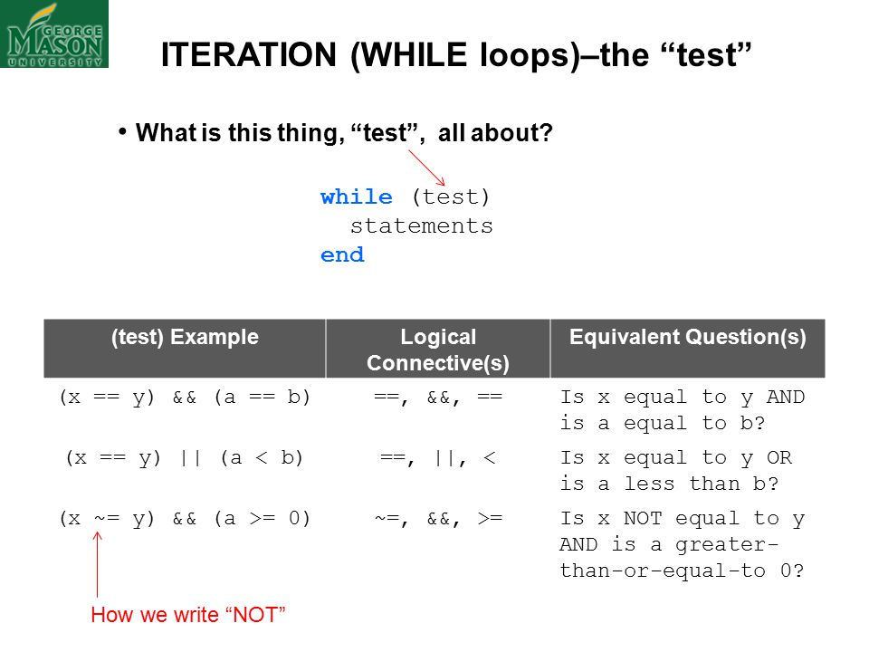 ITERATION (WHILE loops)–the test What is this thing, test , all about.