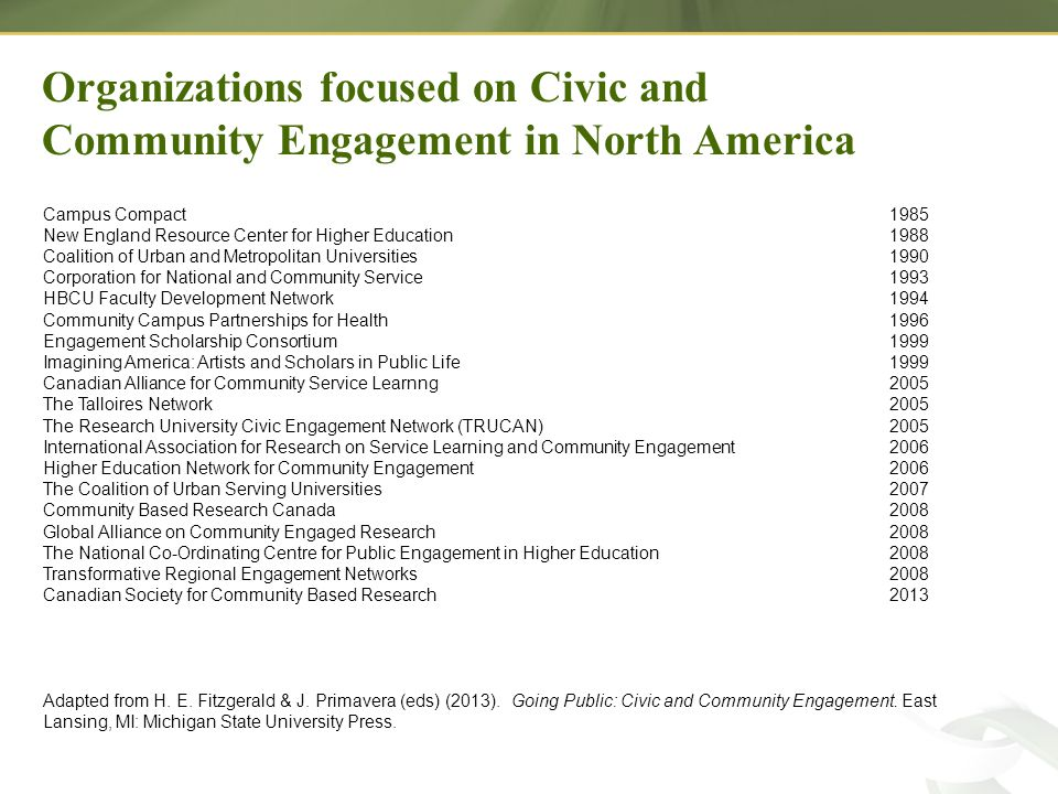 Organizations focused on Civic and Community Engagement in North America Campus Compact1985 New England Resource Center for Higher Education1988 Coalition of Urban and Metropolitan Universities1990 Corporation for National and Community Service1993 HBCU Faculty Development Network1994 Community Campus Partnerships for Health1996 Engagement Scholarship Consortium1999 Imagining America: Artists and Scholars in Public Life1999 Canadian Alliance for Community Service Learnng2005 The Talloires Network2005 The Research University Civic Engagement Network (TRUCAN)2005 International Association for Research on Service Learning and Community Engagement 2006 Higher Education Network for Community Engagement2006 The Coalition of Urban Serving Universities2007 Community Based Research Canada2008 Global Alliance on Community Engaged Research2008 The National Co-Ordinating Centre for Public Engagement in Higher Education2008 Transformative Regional Engagement Networks2008 Canadian Society for Community Based Research2013 Adapted from H.