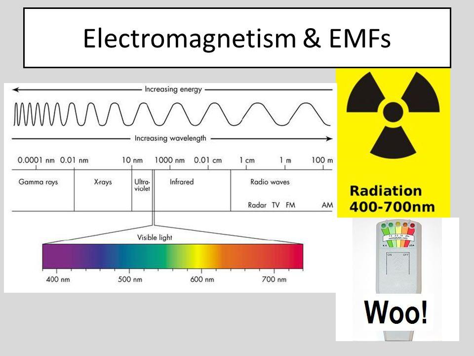 Electromagnetism & EMFs