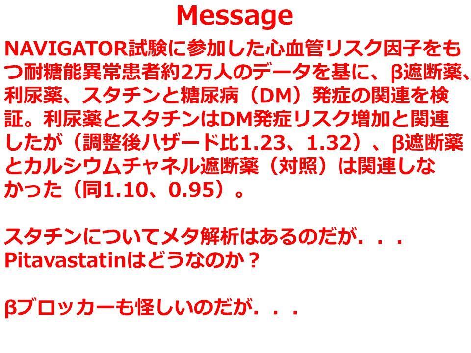 Message NAVIGATOR 試験に参加した心血管リスク因子をも つ耐糖能異常患者約 2 万人のデータを基に、 β 遮断薬、 利尿薬、スタチンと糖尿病( DM )発症の関連を検 証。利尿薬とスタチンは DM 発症リスク増加と関連 したが(調整後ハザード比 1.23 、 1.32 )、 β 遮断