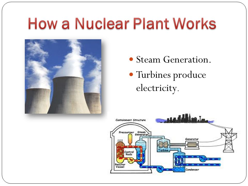 Steam Generation. Turbines produce electricity.