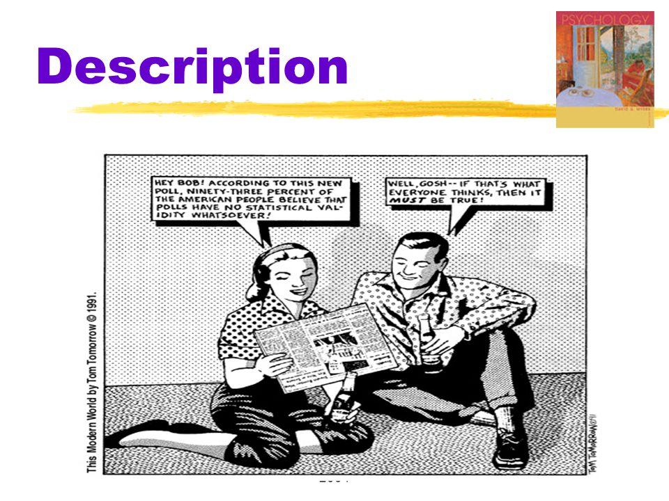 Ch 1 Thinking Critically Psyc 100 2004 Description