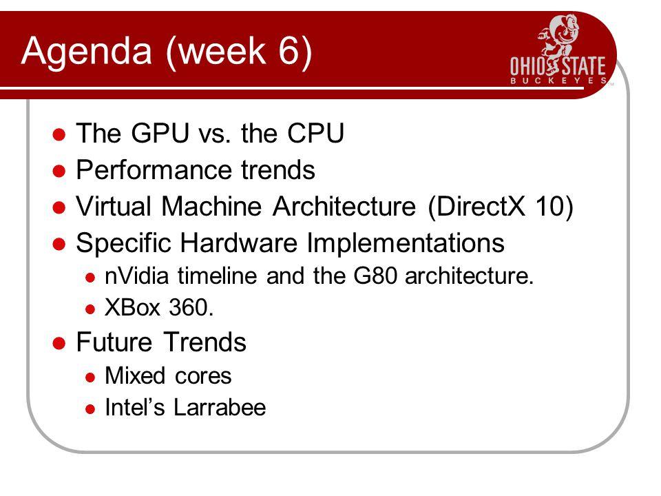 The GPU vs.